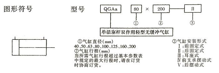 QGB气缸型号